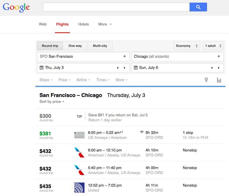 Google Flights Fare Chart